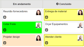 Controle tarefas e projetos